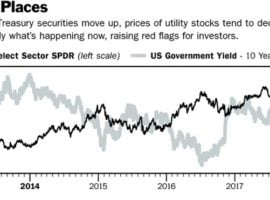 Is this an Inflection Point for Both Stocks and the Economy?