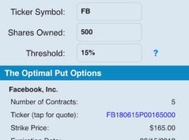 Apple Inc. Targeted For Mobile Phone Addiction: Facebook Inc Next?