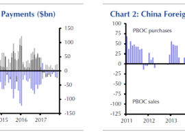 Basel III Exposure – Are Chinese Balance Sheets Protected?