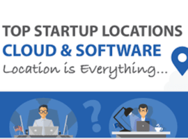 The Best Cities To Start A Cloud Or Software Startup In [INFOGRAPHIC]