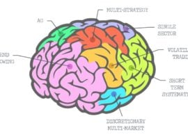 3 Brain Tricks That Will Help You Make Better Decisions