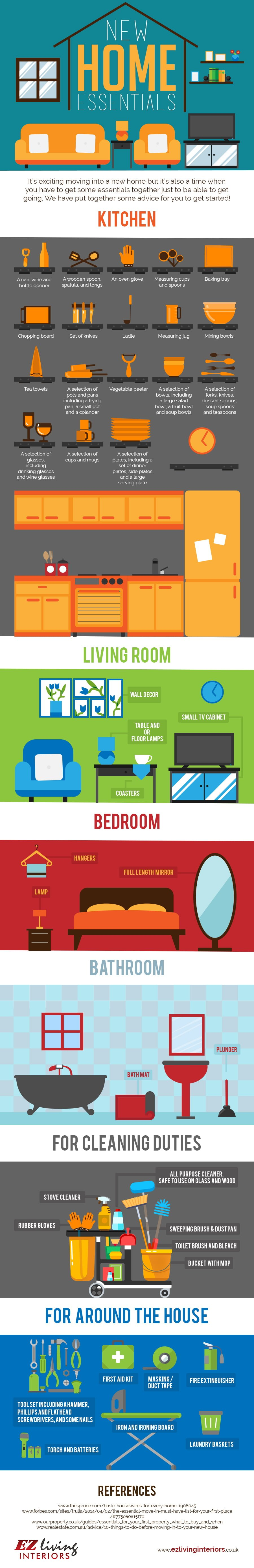 New Home Essentials - Infographic