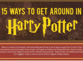 Getting from A to B like Harry Potter