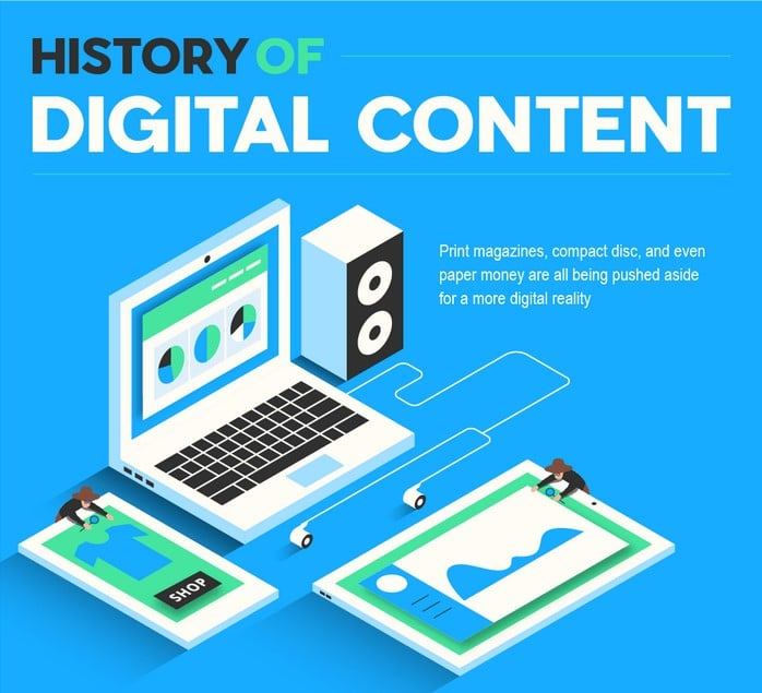 History Of Digital Content F