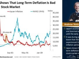 Japan Shows That Long-Term Deflation Is Bad For The Stock Market