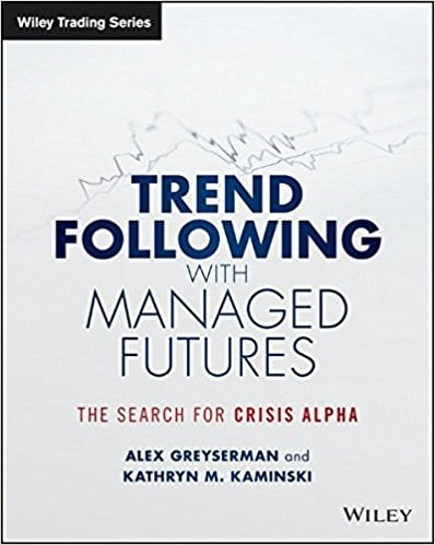 Managed Futures And Trend-Following