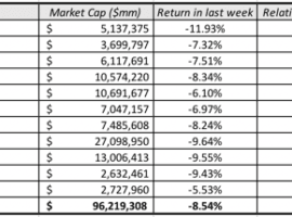 Testing Times: Market Turmoil And Investment Serenity