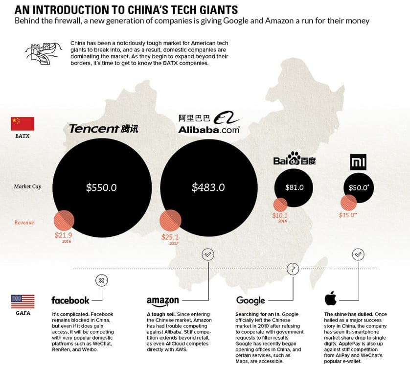 Tech Giants Growing Behind China's Great Firewall