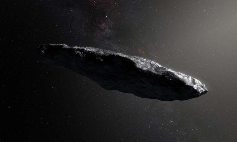 Unusual Movement Of 'Oumuamua