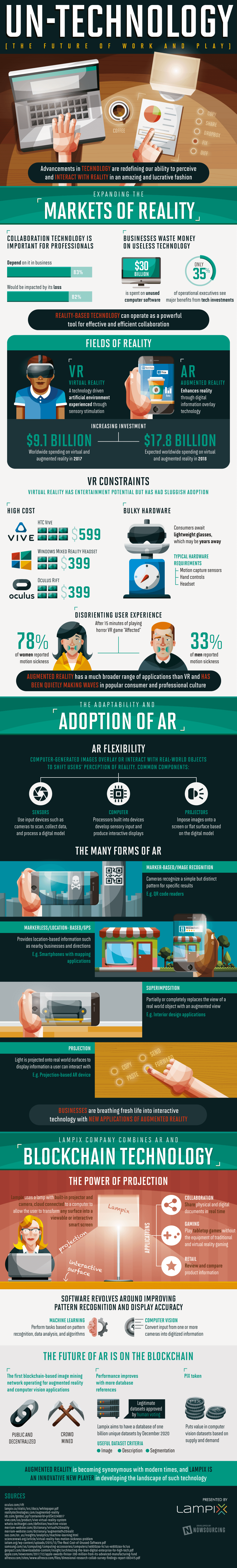Augmented Reality Un-Technology