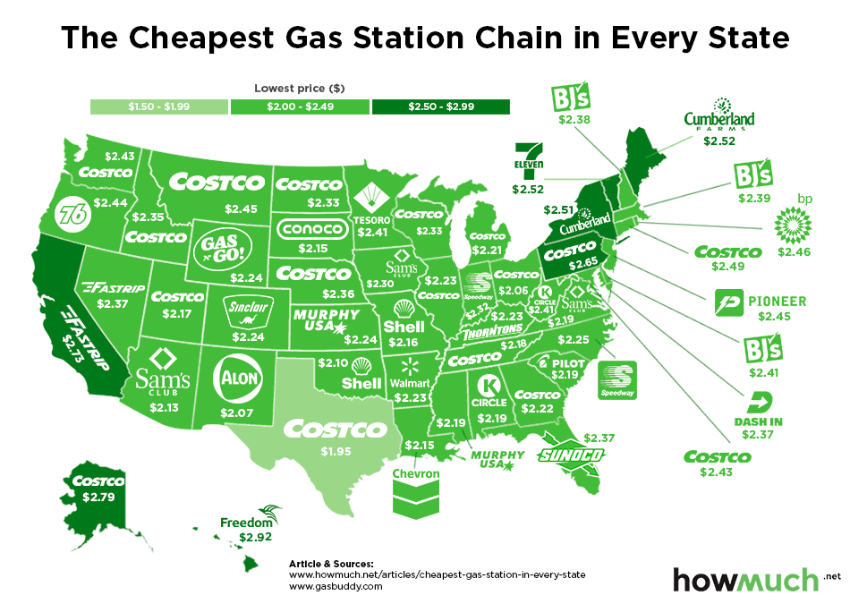 Cheapest Gas Prices >> This Map Shows The Cheapest Gas Station In Your State