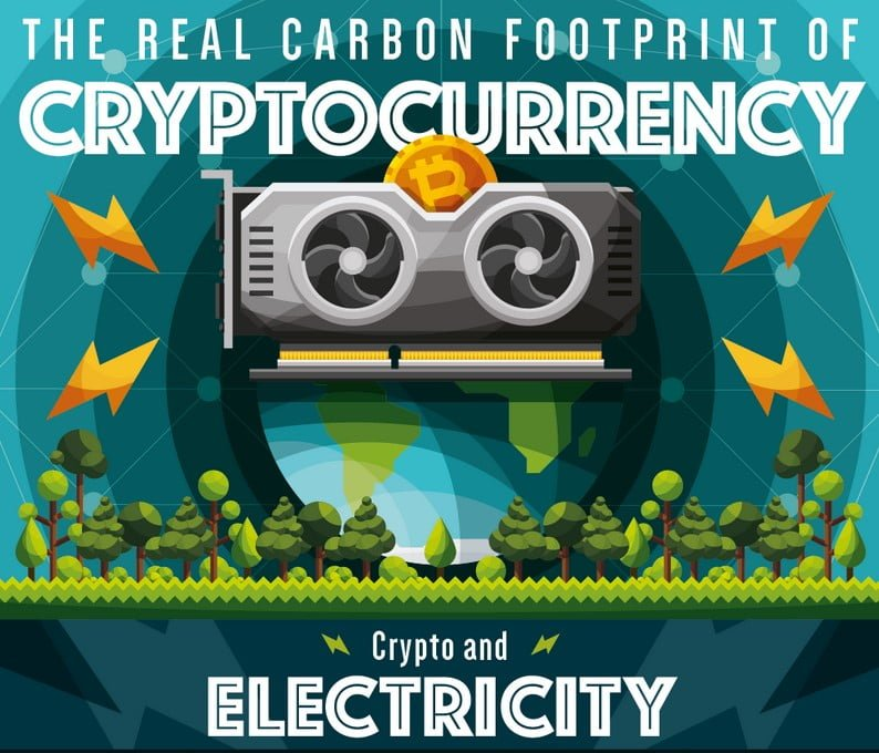 Cryptocurrency Carbon Footprint Problem