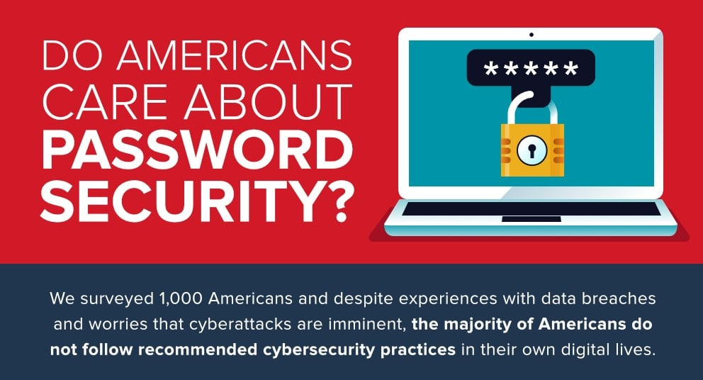 Do Americans Ever Change Their Passwords F