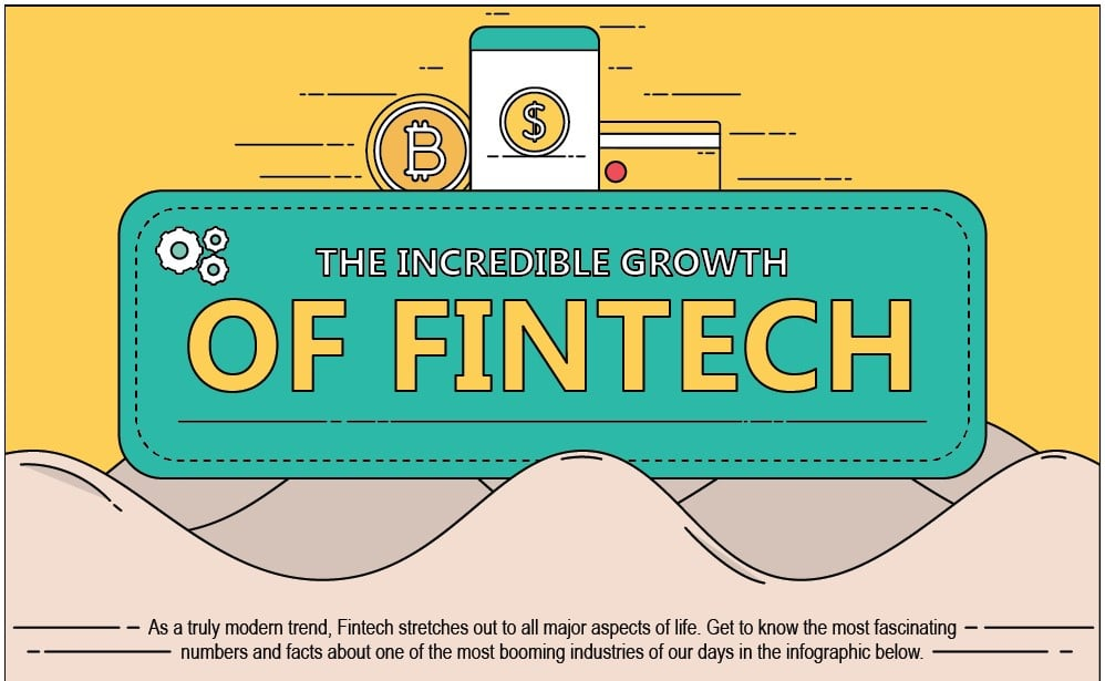 Fintech Evolution Of Modern Financial Technology IG