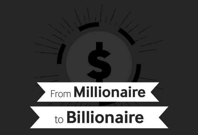 From Millionaire To Billionaire world's billionaires