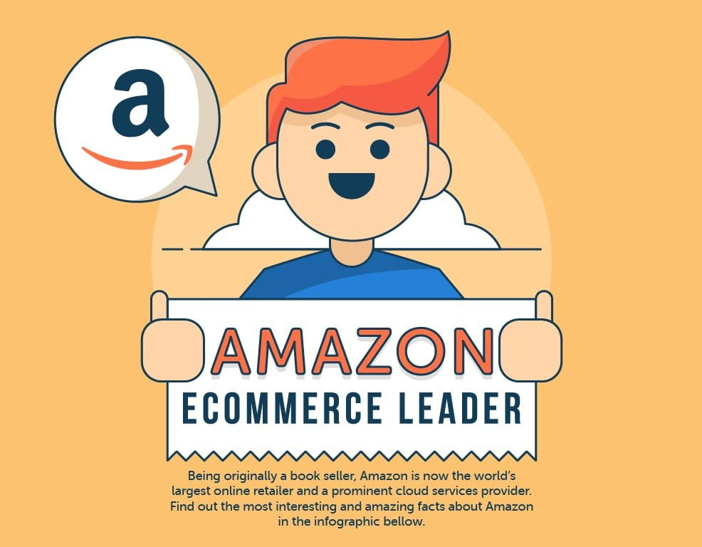 Giant Infographic Has 140+ Facts On The Scale Of Amazon