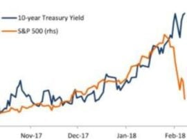 The Absolute Return Letter March 2018 – An Inflationary Bust Or…?