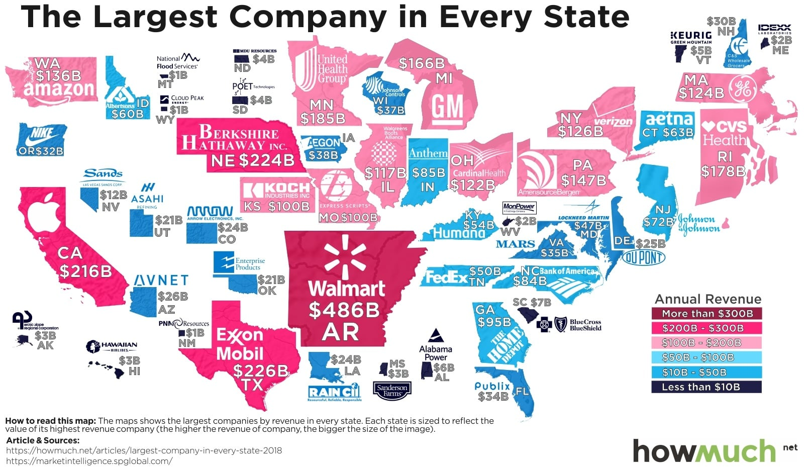 Largest Company By Revenue Headquartered In Every State