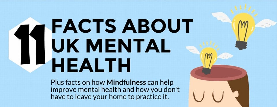 Mental Health And Mindfulness [INFOGRAPHIC]