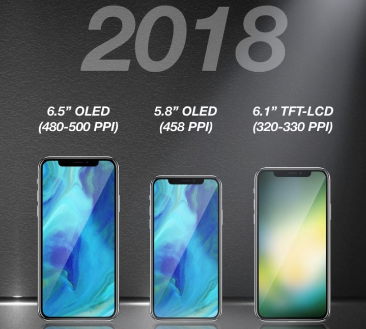 Apple Upcoming iPhones