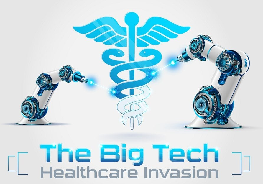 Big Tech Healthcare Market IG