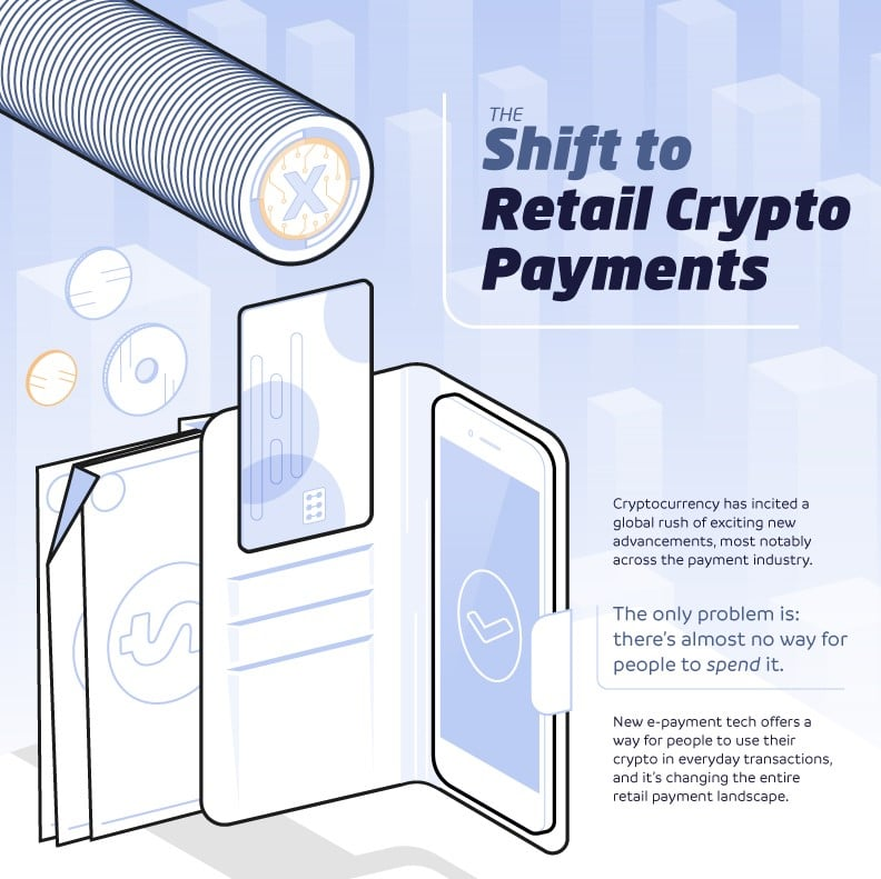 Crypto Payments In The Retail Market