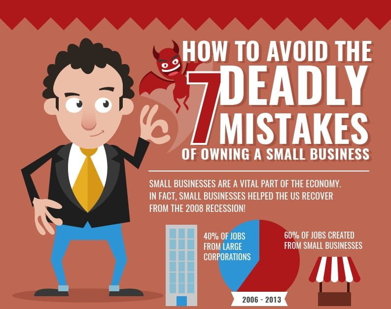 Deadly Mistakes Of Owning Small Businesses