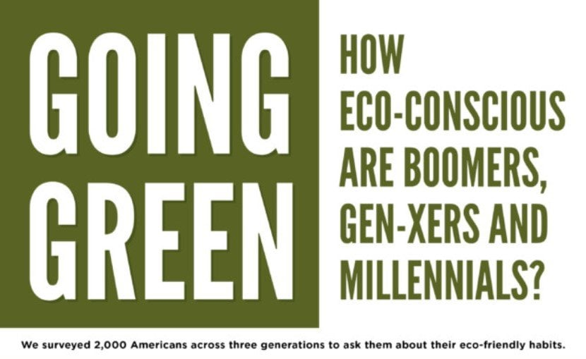 Eco-Conscious Are Boomers, Gen Xers And Millennials