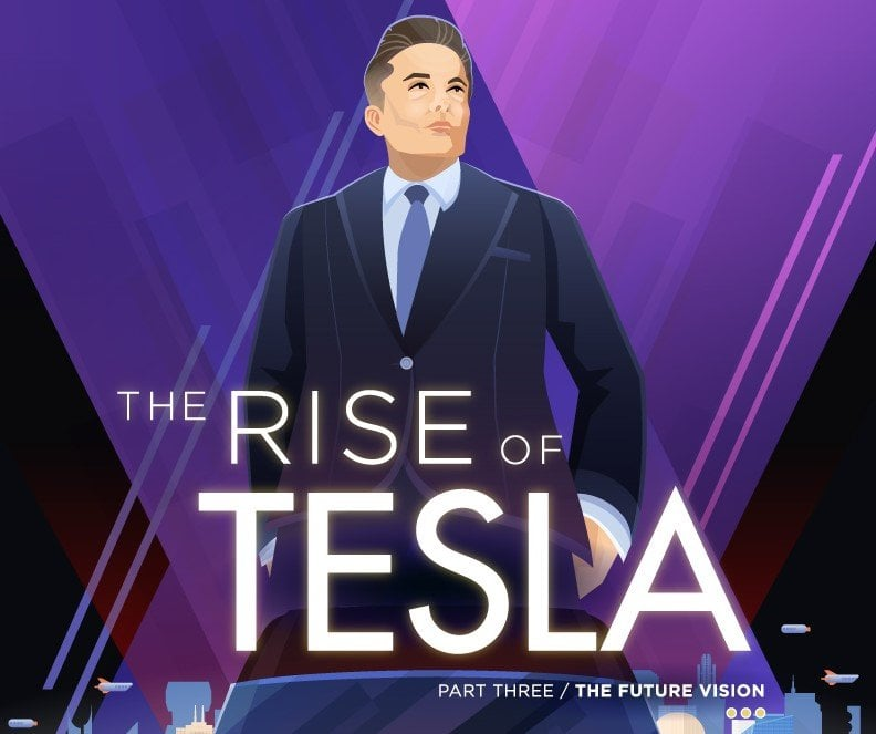 Elon Musk's Vision for the Future of Tesla