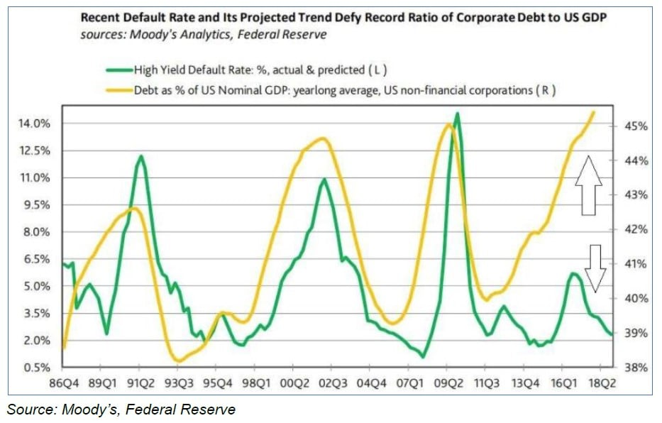 Gold Quantitative Tightening And Inflation