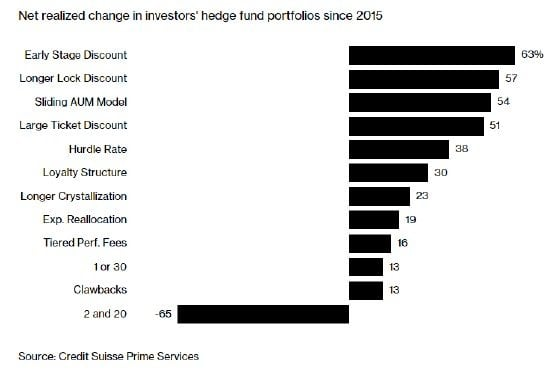 Hedge Funds Skenderbeg