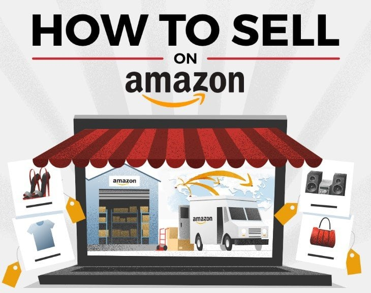 How To Sell To Amazon