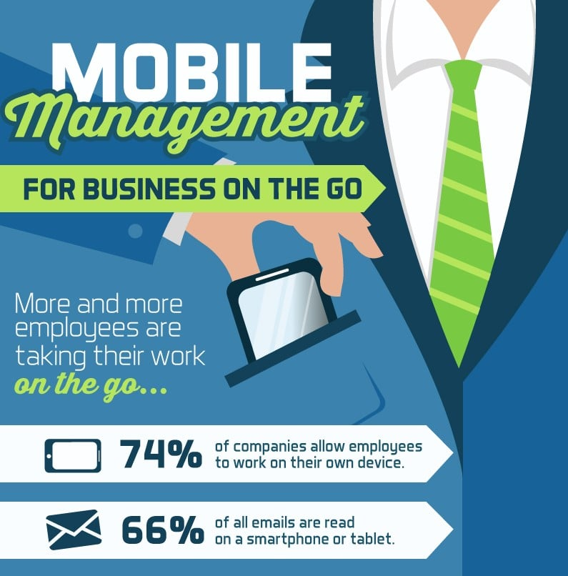 Mobile Apps And Mobile Management IG