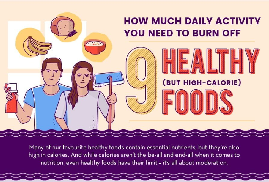 Real Calorie Count Of Healthy Food And How To Burn It Off