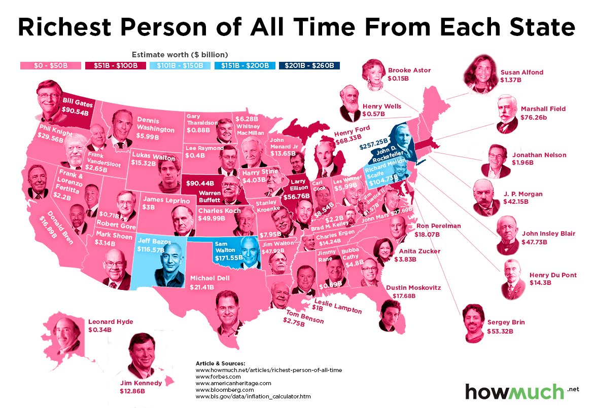 Richest People Of All Time From Every State