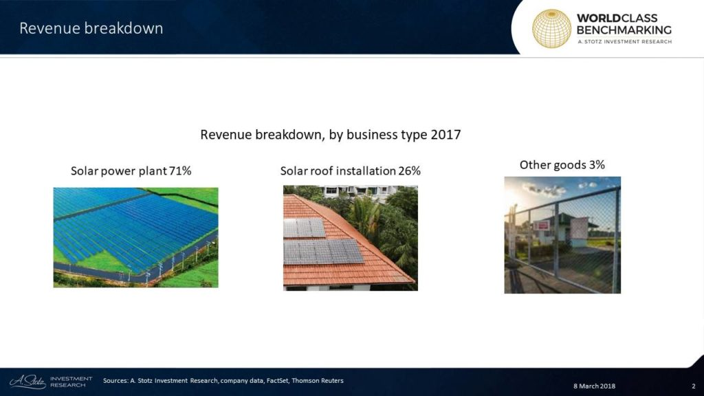 Solar Projects In Japan