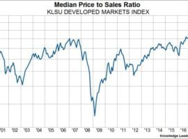 Uncharted Territory For Stock Valuations As P/S Eclipes 2000
