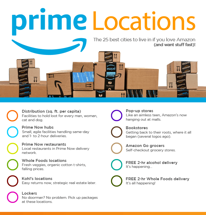 Top 25 Places To Live If You Love Amazon Aamazon Prime Now