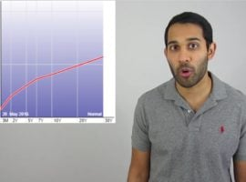 Yield Curve Inversion!? Flattening Yield Curve Explained