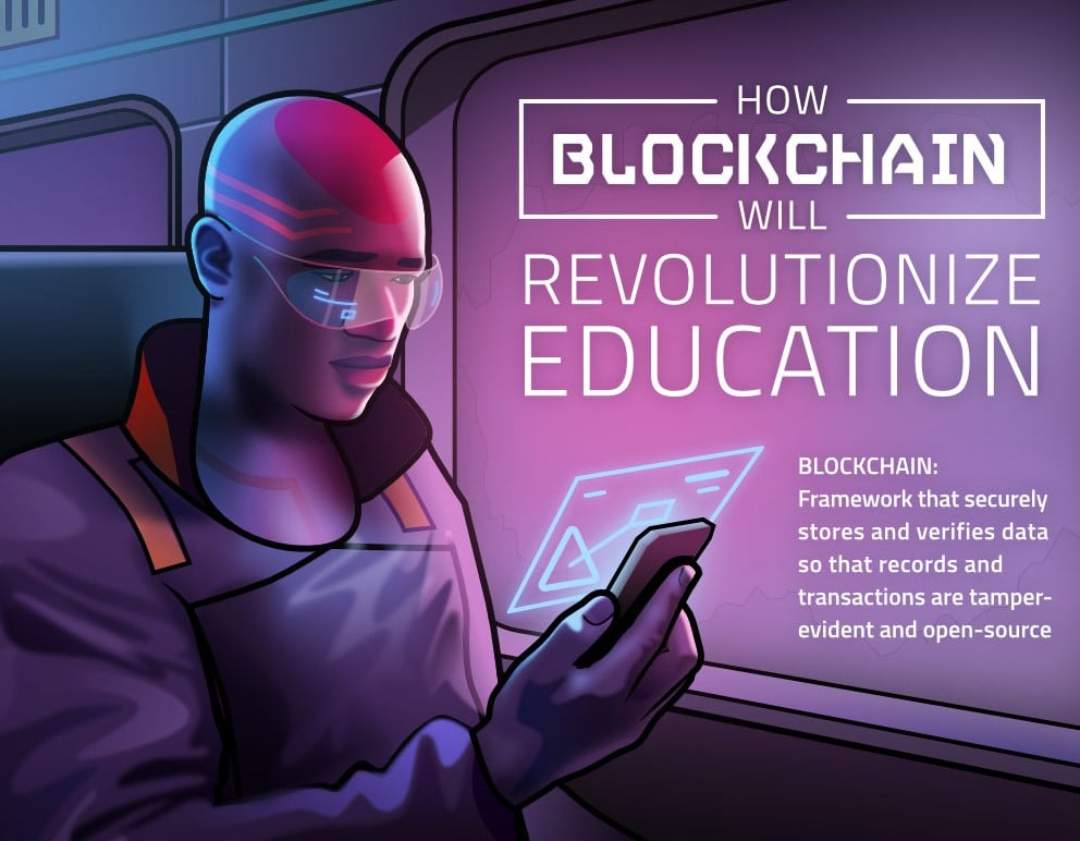 Blockchain Refugees Educational Records