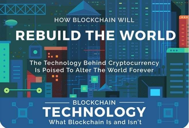 Blockchain Will Rebuild The World