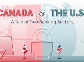 A Tale Of Two Banking Sectors: Canada vs. U.S.