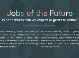 Jobs Of The Future?