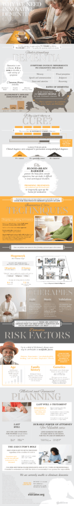 Quality Of Life Expectancy Dementia Care