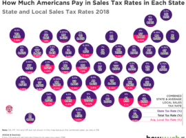 The Hidden Burden Of Local And State Sales Taxes – Louisiana #1?!
