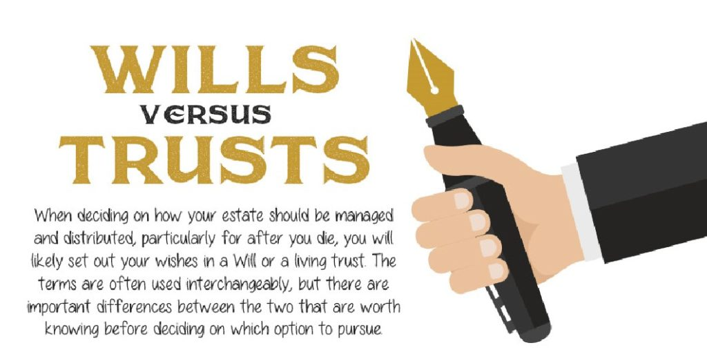 Wills Versus Trusts