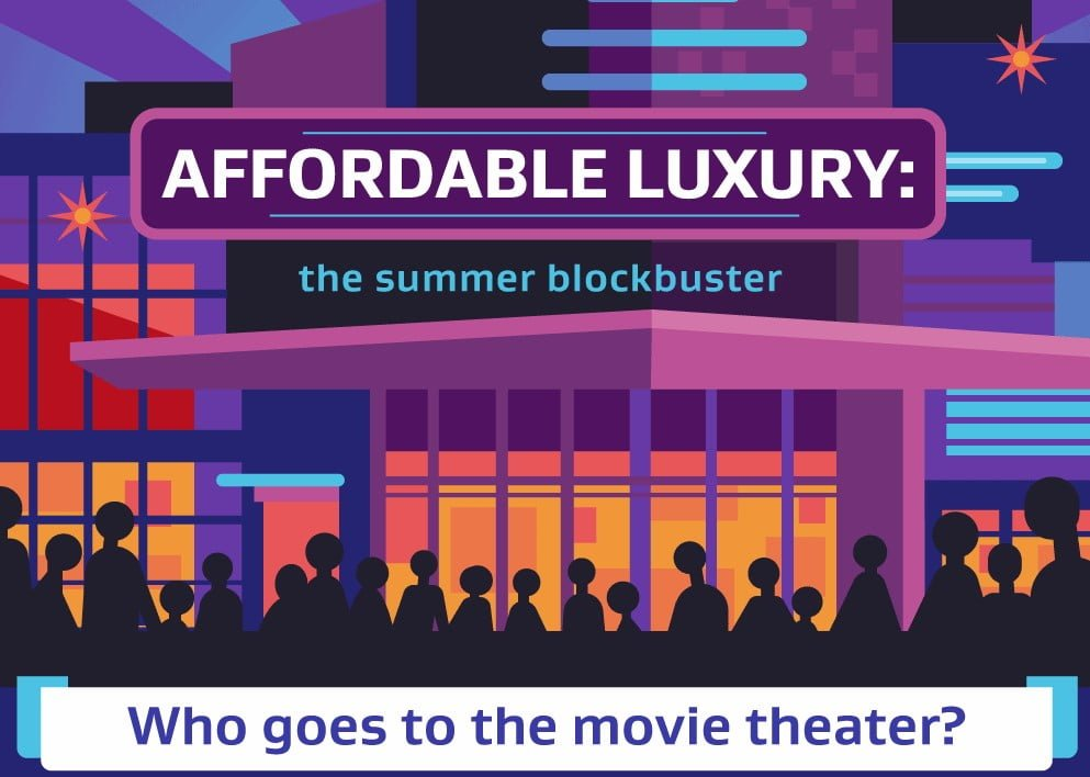 Affordable Luxury Movie Theaters F