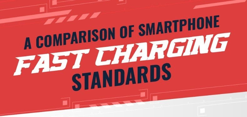 Fast Charging Standards