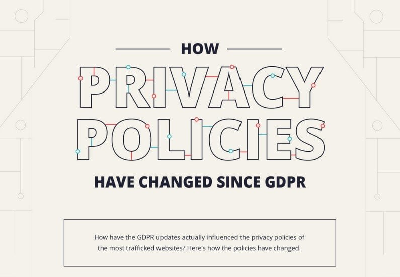 GDPR Changed Privacy Policies