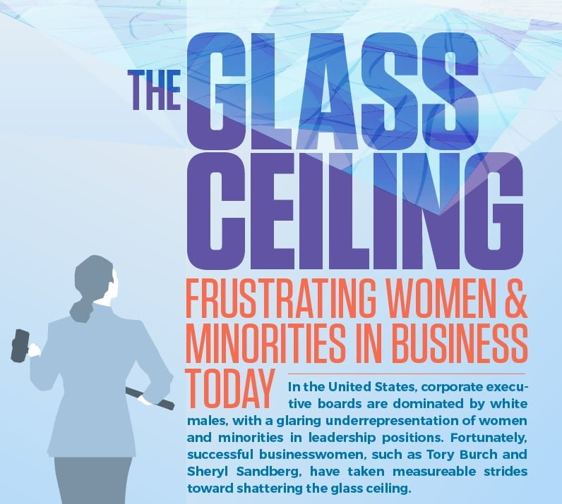 Glass Ceiling Women In Business TodayGlass Ceiling Women In Business Today